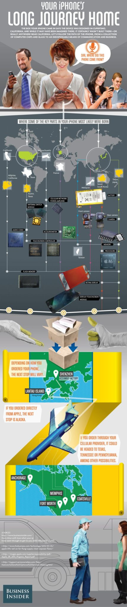 Infograph iPhone resa