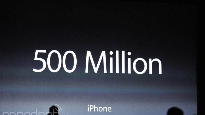 wwdc-apple-siffror