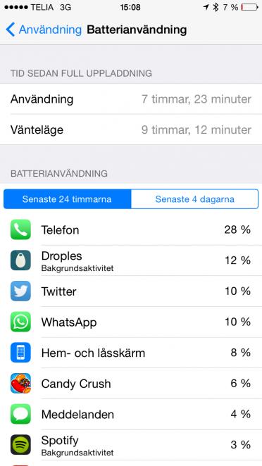 När en app drar mer batteri än Candy Crush står något inte helt rätt till...