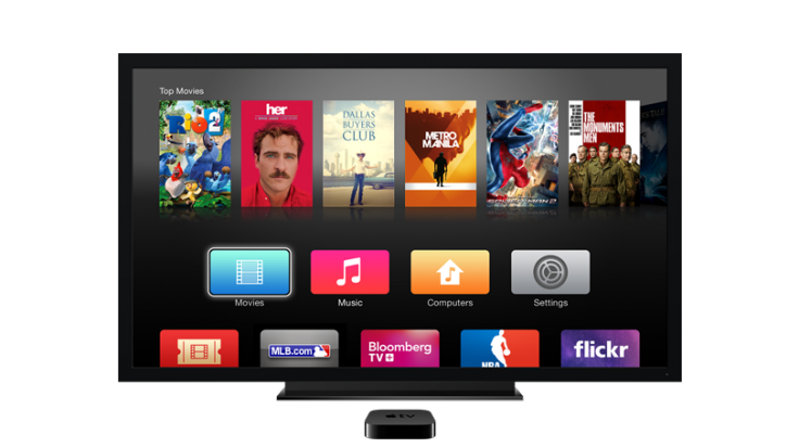 apple-tv-tjanst
