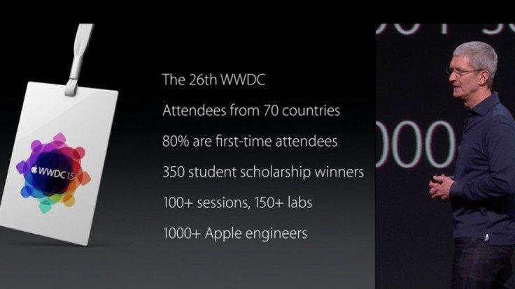 apple-wwdc-2015-siffror